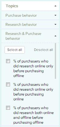 Google Consumer Barometer Research and Purchase Behavior