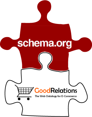 Schema.org and GoodRelations Unites