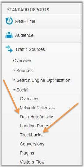 Google Analytics Trackbacks