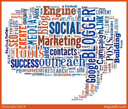 Blogger Outreach Word Cloud