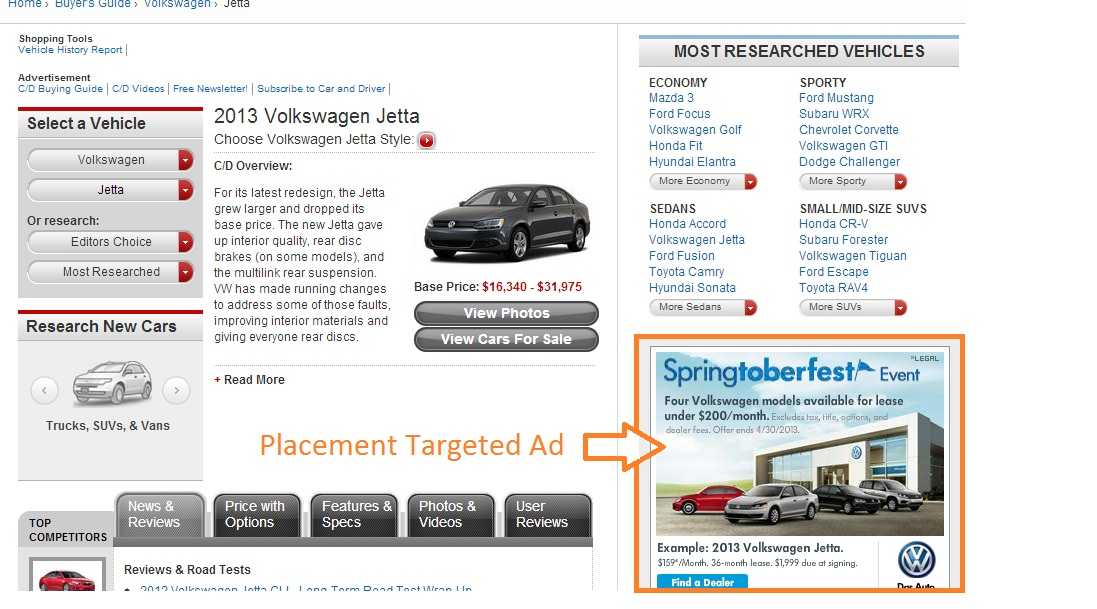 Display Network Targeting Basics - Marketing Mojo