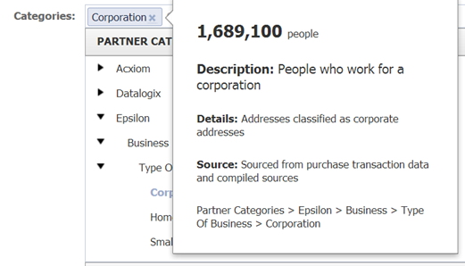 Corporation - Partner Categories