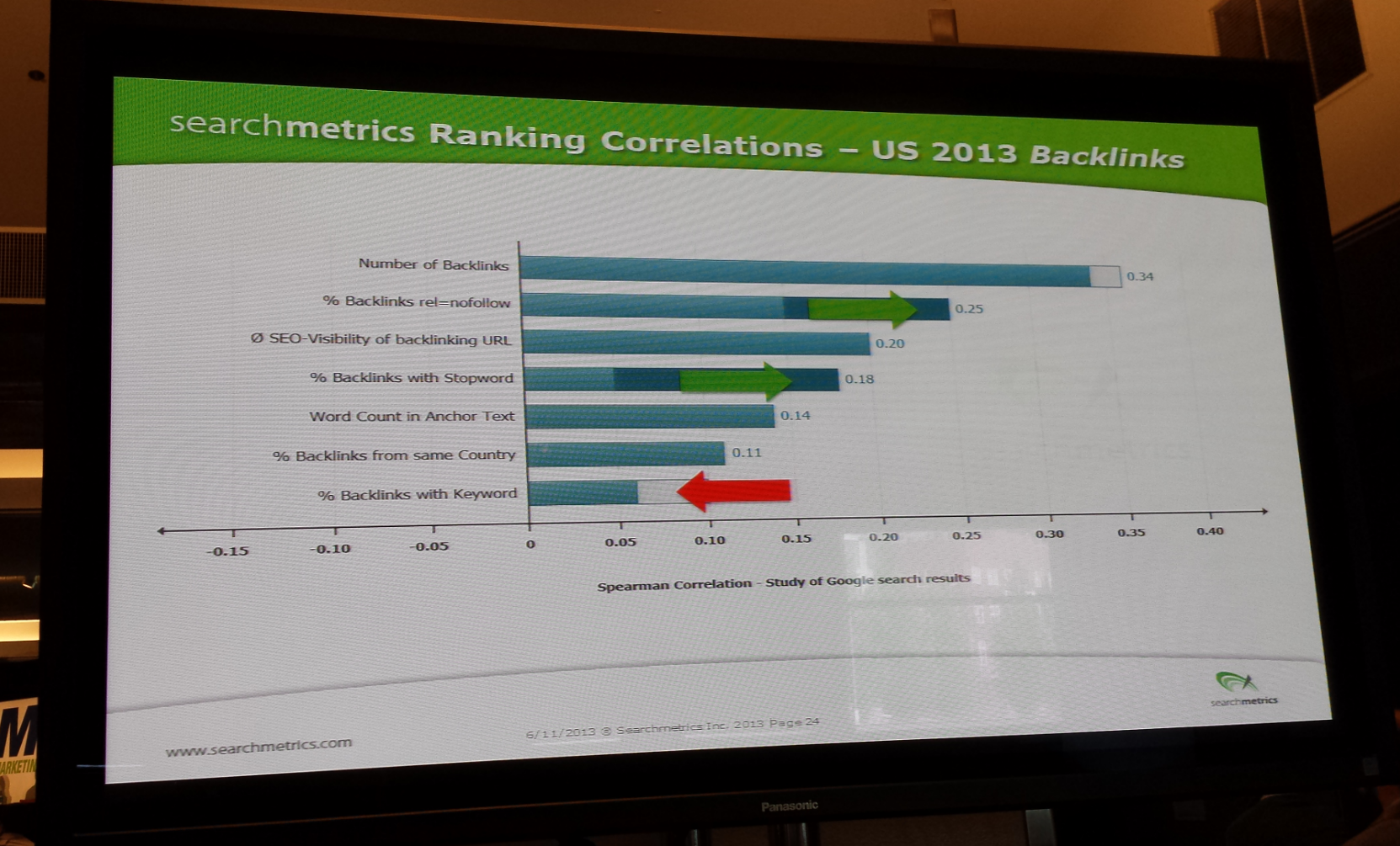 Live from smx advanced the periodic table of seo ranking factors 2013 06 11 134157 gamestrikefo Image collections