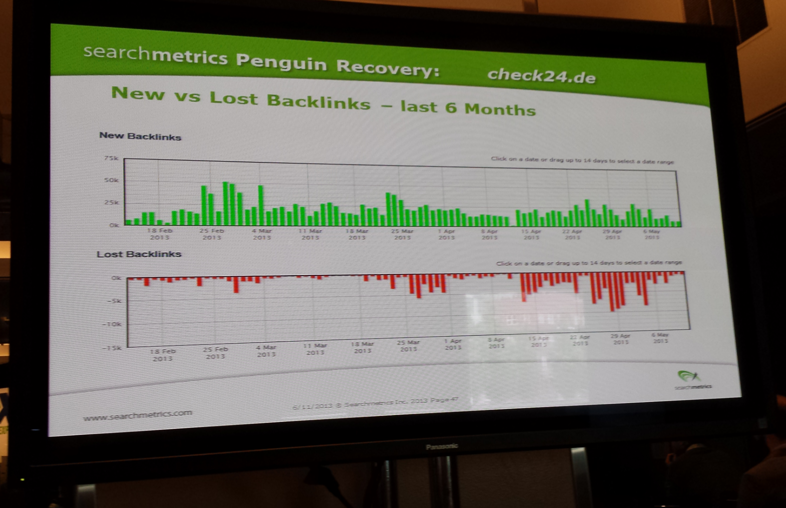 Live from smx advanced the periodic table of seo ranking factors 2013 06 11 134316 gamestrikefo Image collections