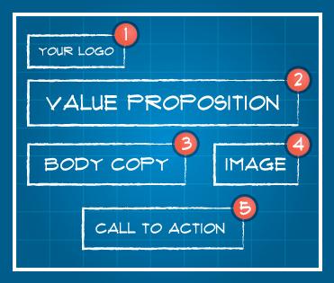 Banner-Ad-Blueprint
