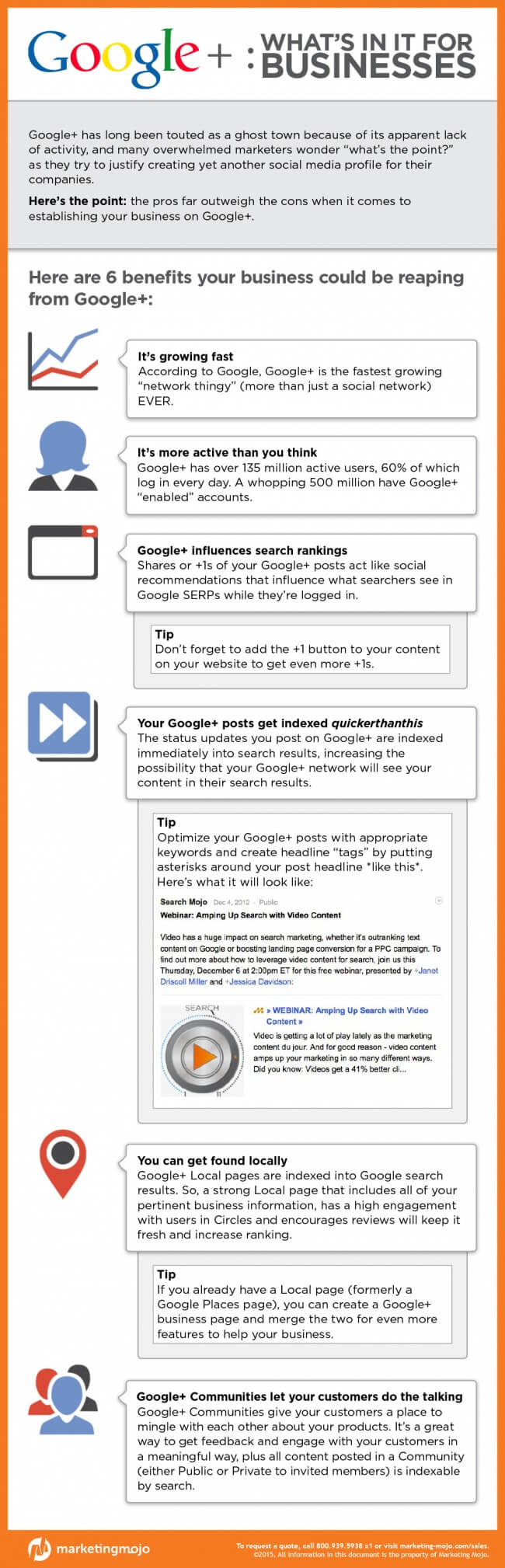 Marketing-Mojo_GooglePlus_for_Business_Infographic