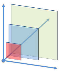 Boxes, Axis Graph