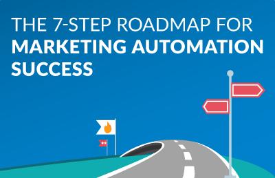 7-Step-Roadmap-Thumbnail