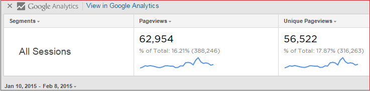 In-Page Analytics from the new Tech Expert in your life - YOU!