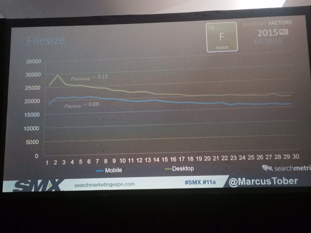 SEO Ranking Factors - SMX Advanced