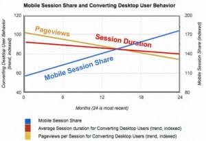 desktop session share