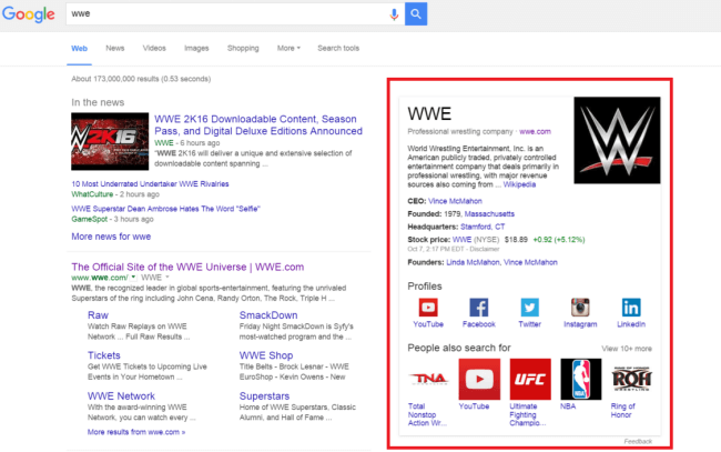 How to Control Your Brand's Google Knowledge Graph (Parte