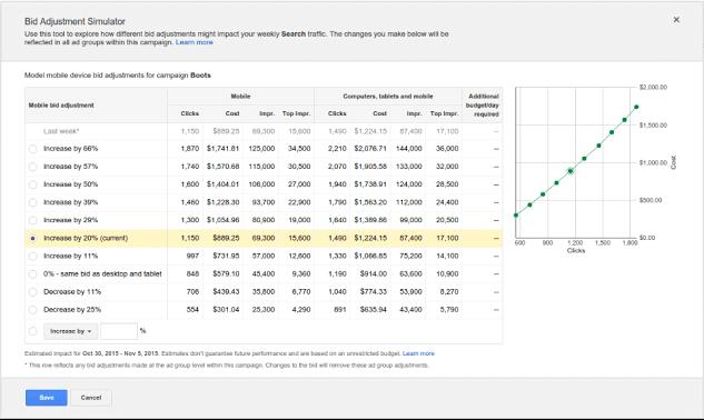 optimize adwords budgets