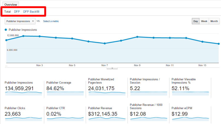 google-analytics-behavior-reports-publisher-reports