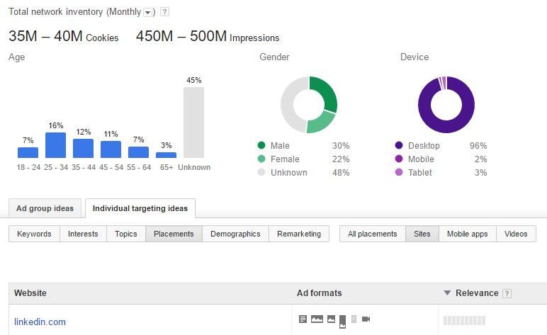 There are almost 500 Million Ad Impressions Available per Month. Just for the taking.