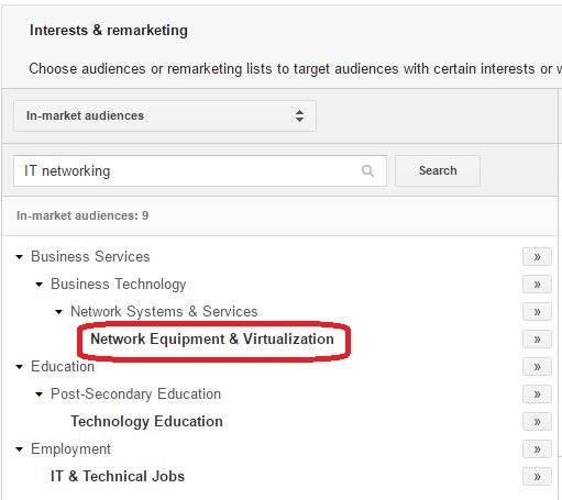Combine In-Market Audiences with LinkedIn Placement Targeting.