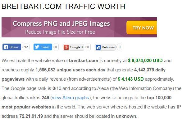 Page Views = Ad Impression. Ad Impressions = Ad Revenue.