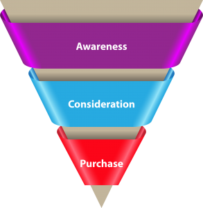 3step funnel