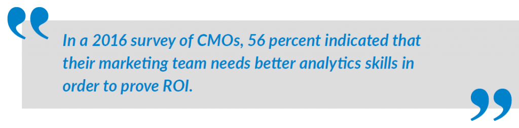56 percent of CMOs says their marketing teams need better analytics skills