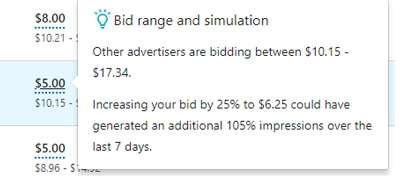 LinkedIn Ads Bidding range and simulation